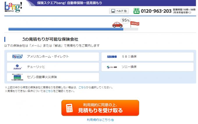 自動車保険最安値ランキング!